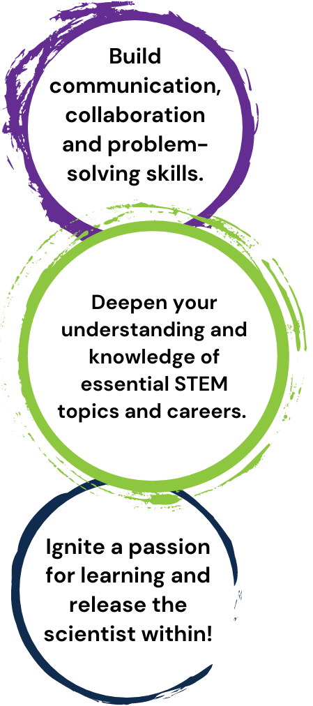 Build communication, collaboration and problem-solving skills.   Deepen your understanding and knowledge of essential STEM topics and careers.   Ignite a passion for learning and release the scientist within!